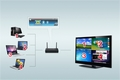 Wireless Full HD HDMI Presentation System