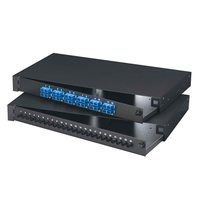Rackmount Fibre Panel, Loaded